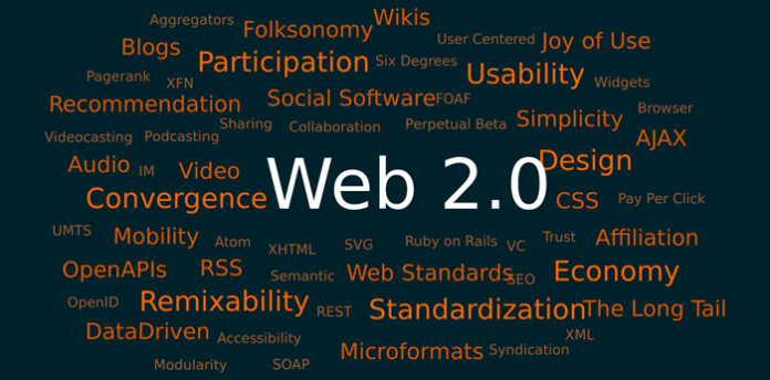 web 2.0 site lists 2015
